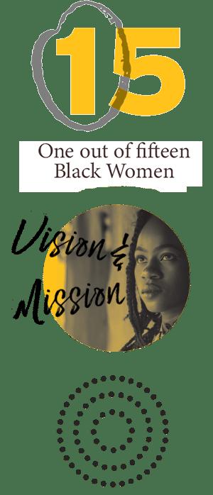 Ujima-Women's-Violence----Stats--3 copy